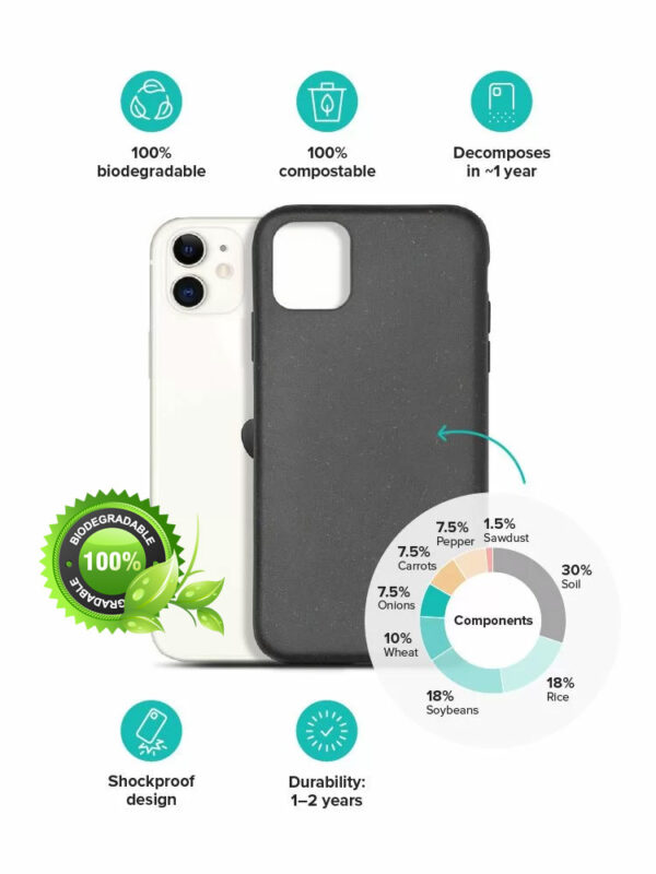Biodegradable iPhone Case Info